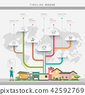 Timeline Info graphic house constructions design 42592769