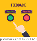 Positive feedback concept 42593323