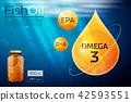 complex, concept, fishoil 42593551