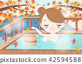 洗澡 浴室 女性 42594588
