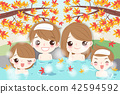 cartoon family with hot spring 42594592