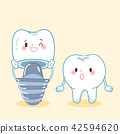 cute cartoon implant tooth 42594620