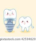 밑그림, 치아, 이 42594620