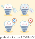 cartoon tooth implant 42594622
