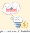 tooth with dental care 42594629
