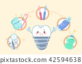 cute cartoon tooth implant 42594638