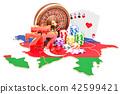 Casino and gambling industry in Azerbaijan 42599421