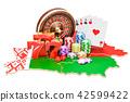 Casino and gambling industry in Belarus 42599422