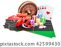 Casino and gambling industry in Libya 42599430