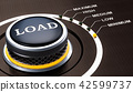 Lowest level of load concept, knob. 3D rendering 42599737
