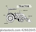 Vintage agricultural tractor, sketch. 42602645