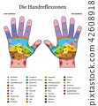 Hand Reflexology Table Listing German Text 42608918