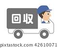 收集卡車 42610071