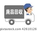 廢物收集車 42610126