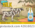Farm fresh milk ads 42616023