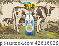 Farm fresh milk ads 42616029