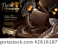 Premium chocolate ads 42616187