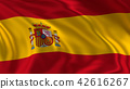 西班牙 西班牙美食 旗幟 42616267