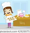 Girl make bakery activity cute cartoon vector 42620075
