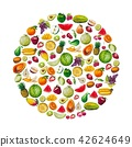 Combine the fruits in the shape of a circle. 42624649
