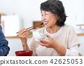 dietary, meal, cuisine 42625053