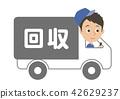 收集卡車 42629237