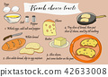 Step by step recipe of French cheese toasts.  42633008