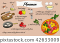Step by step recipe of menemen. Turkish cuisine. 42633009