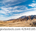Aso Mountain Panorama Line 42640185