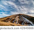 Aso Mountains 42640666