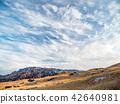 Aso Mountain Panorama Line 42640981