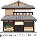 บ้านญี่ปุ่น 42648136