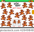 counting left and right picture of bear game 42649848
