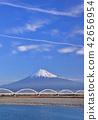 來自富士河畔的富士--6688 42656954