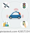 car, self, driving 42657154