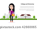 College and univercity 42660065