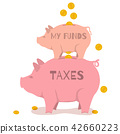 money, coin, pig 42660223