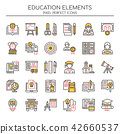 Education Elements ,   Pixel Perfect Icons. 42660537