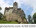 Bran Castle Brasov โรมาเนียแวมไพร์ยุโรป Dracula stage 42661680