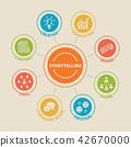 marketing, communication, content 42670000