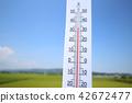 여름 하늘과 온도계 열사병 42672477