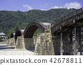 Kintai Bridge 42678811
