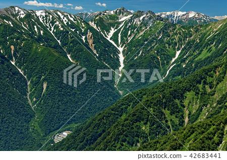 爺ヶ岳에서 볼 扇沢과 針노木岳 · 薬師岳 42683441