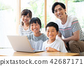 พีซี,ครอบครัว,วัยรุ่น 42687171