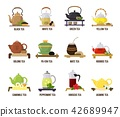 Tea vector green or black-tea in teapot illustration drinking set of jasmine and rooibos fruity 42689947