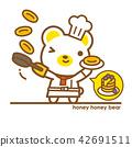 熊 烙餅 煎餅 42691511