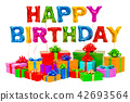 Happy Birthday concept. Happy Birthday inscription 42693564