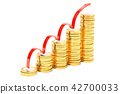 Stairs from euro coins with growth red arrow 42700033