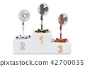 Standing pedestal electric fans ratings concept 42700035
