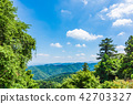 takao mountain, mountain, summer 42703327